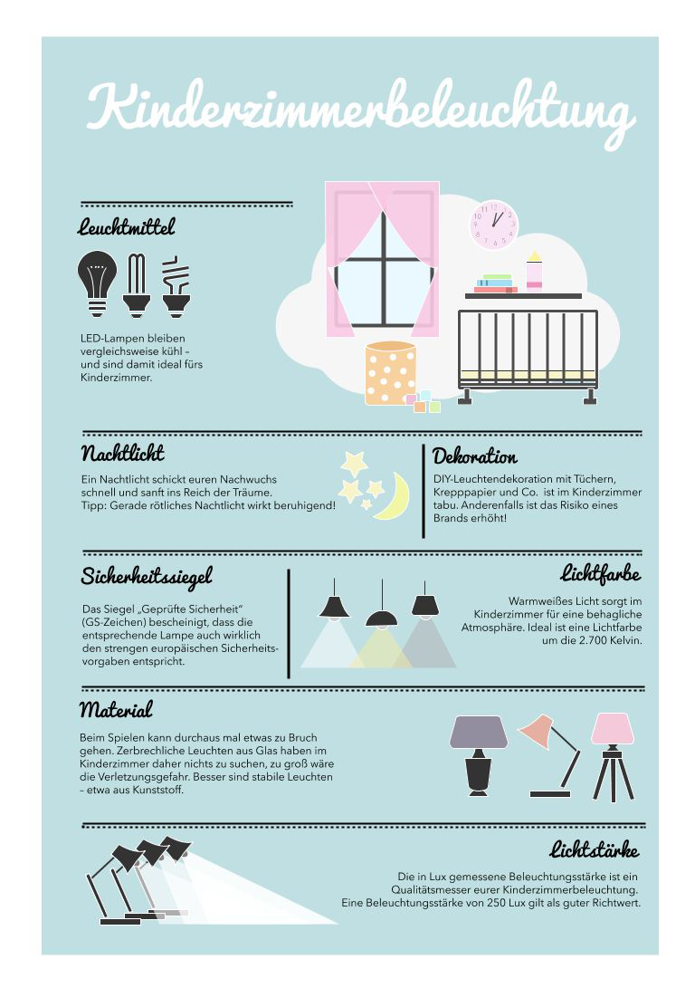 Kinderzimmer Beleuchtung | Kinderzimmerbeleuchtung Tipps Und Tricks Lampendeko De